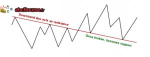 با10 300x114 - سیگنال های تغییر روند بازار - پله 5