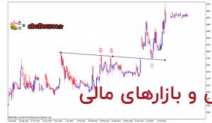 با11 300x174 - سیگنال های تغییر روند بازار - پله 5