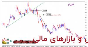 با2 300x161 - سیگنال های تغییر روند بازار - پله 5