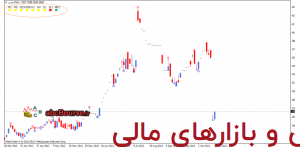 با9 300x148 - سیگنال های تغییر روند بازار - پله 5