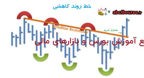 001 - سیگنال های تغییر روند بازار - پله 5