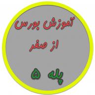 5 193x193 - تاریخچه بورس در جهان و ایران