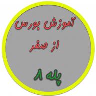 8 193x193 - هيات مديره شركت کيست؟