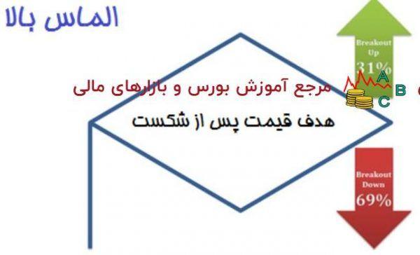 395 - الگوي الماس - پله 36