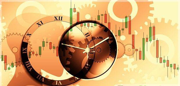 time - آموزش تحلیل تکنیکال
