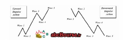 123 430x140 - تئوري امواج الیوت - پله 57