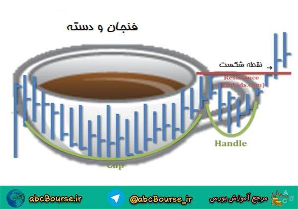 image014 2 - الگوی فنجان و دسته