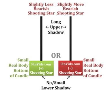 04 10 - اصول الگوهای نزولی - پله 76