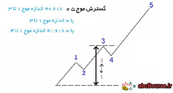 10 - نسبت های الیوت - پله 62