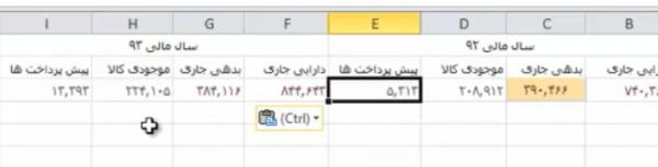 فایل اکسل پارامتراهای مربوط به نسبت جاری و نسبت آنی - نسبت های مالی