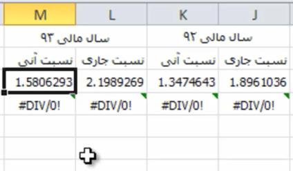 نسبت های مالی - نسبت جاری - نسبت آنی - شرکت کهمدا