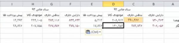 فایل اکسل پارامترهای مربطو به نسبت های جاری و نسبت های آنی - نسبت های مالی