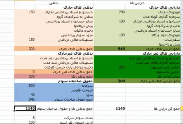 11 61 - آموزش تحلیل بنیادی