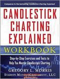 Candlestick Charting Explained - Trading Books