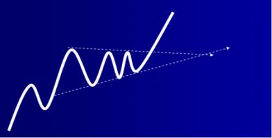آموزش اقتصاد بخش هفتم ادامه دهنده روند افزایشی