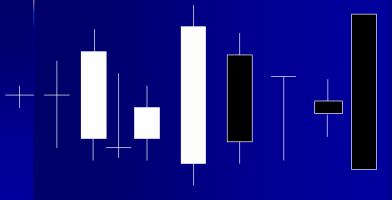 تفاوت نمودارهای شمعی