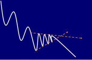 مثلث هاث متقارن