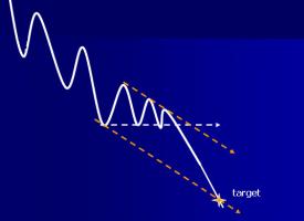 مثلثهای کاهشی