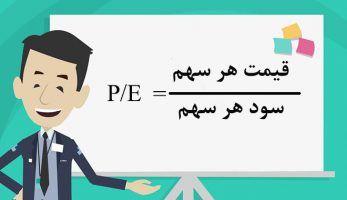 شاخص p/e